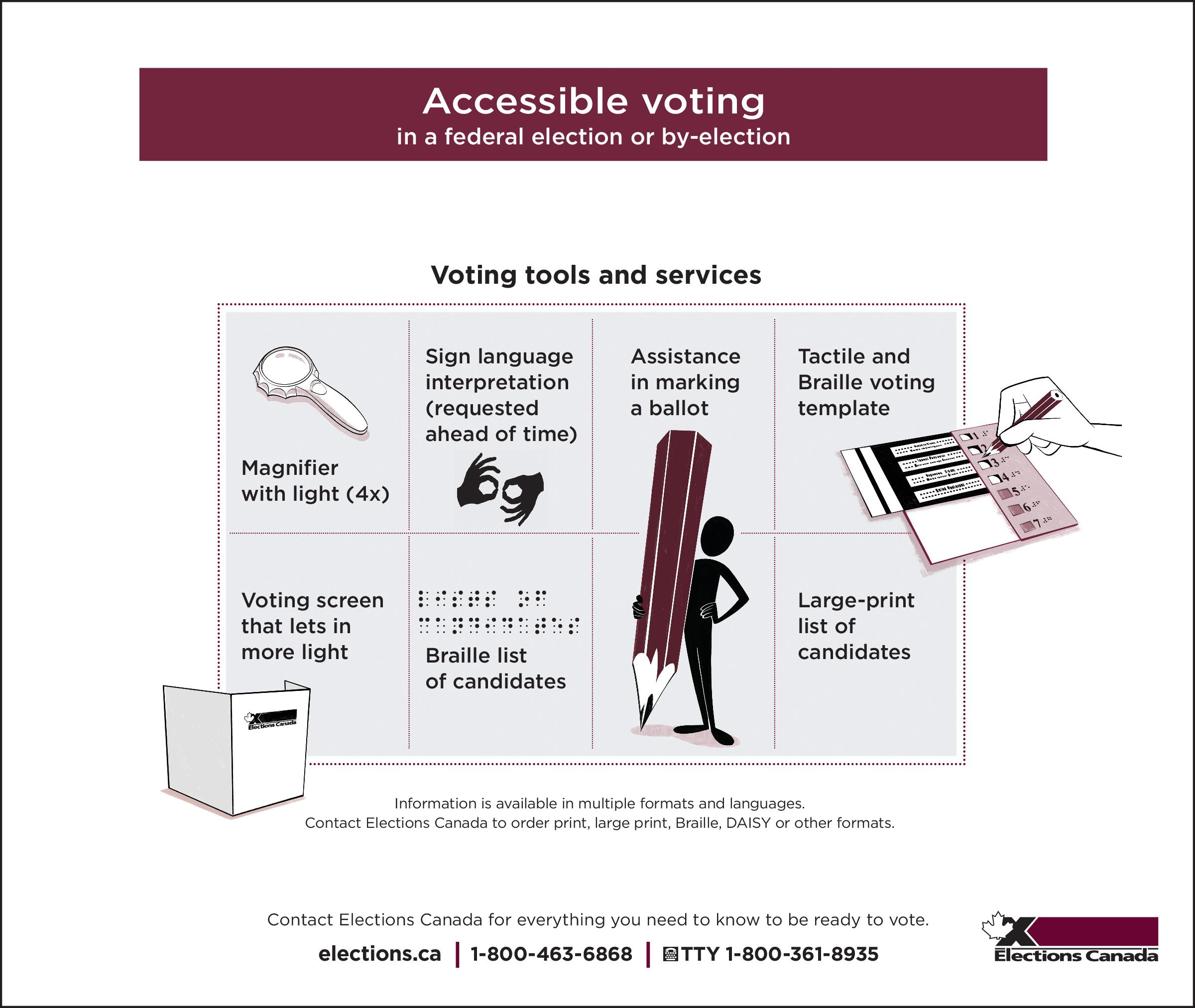 Elections Canada Accessibility poster